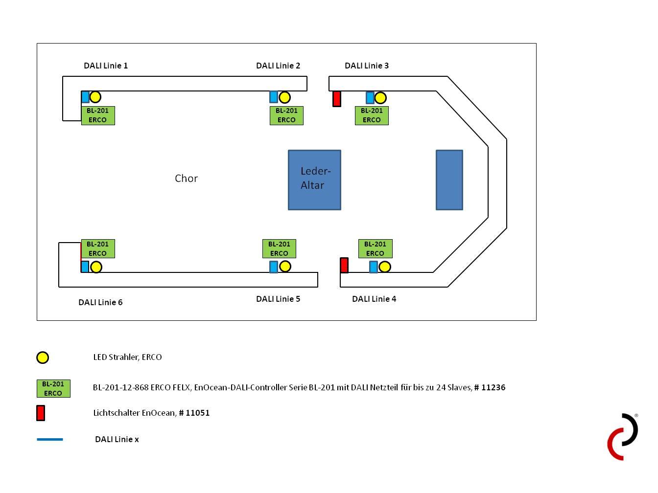 Dom Frankfurt Grundriss BL-201-12-868 ERCO FLEX