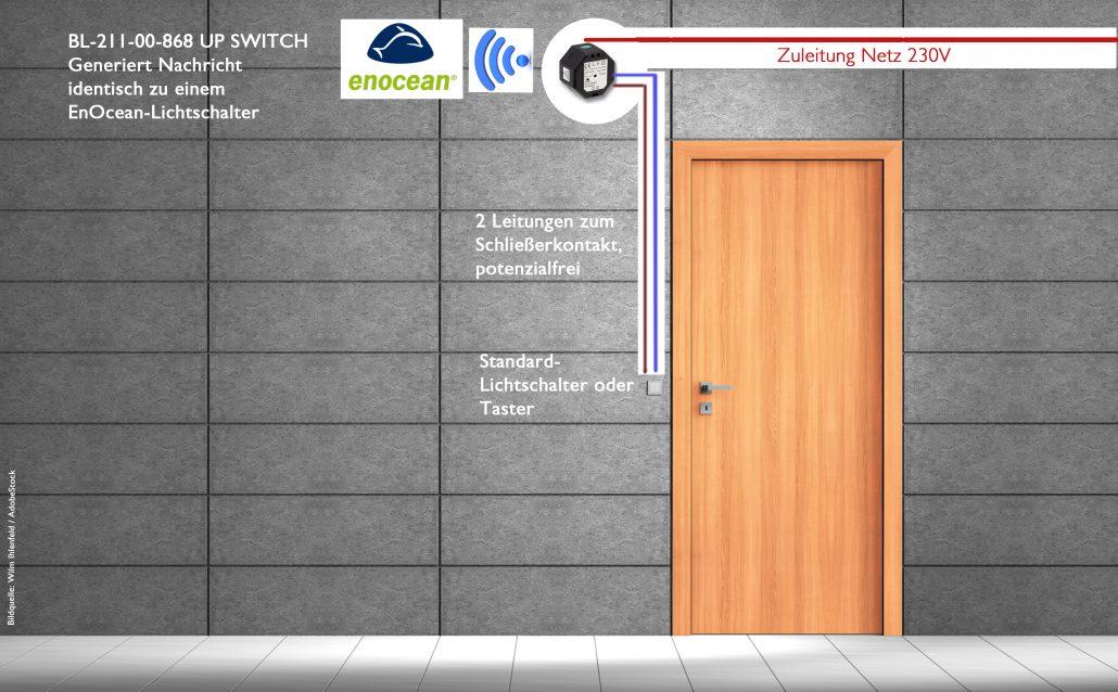 Applikation BL-211-00-868 UP SWITCH DEUTA Controls