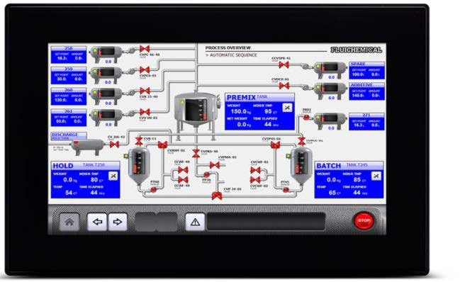 VL-715 STYLE DEUTA Controls jMobile